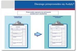 Cele przeprowadzania audytu 5S