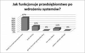 wpływ systemu zarządzania środowiskowego na działanie przedsiębiorstwa